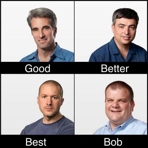 GoodBetterBestBob